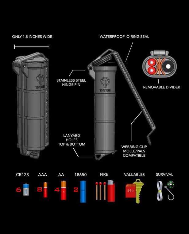 Thyrm Cell Vault XL Urban Grey