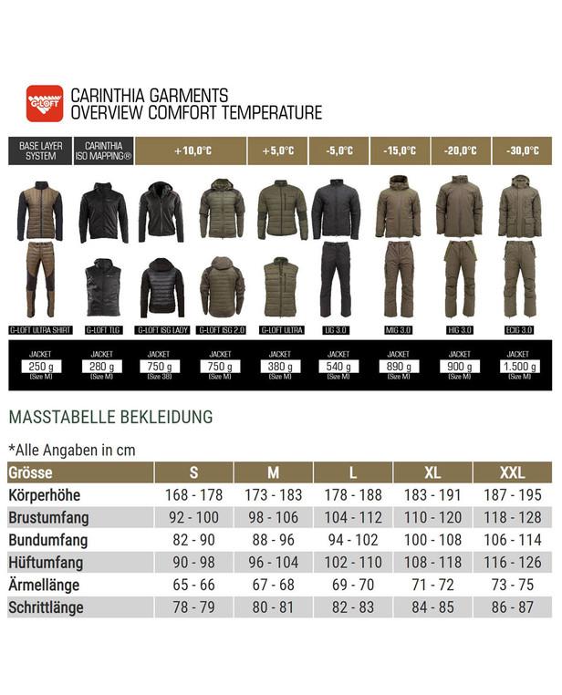 Carinthia HIG Jacket Special Forces Flecktarn KSK
